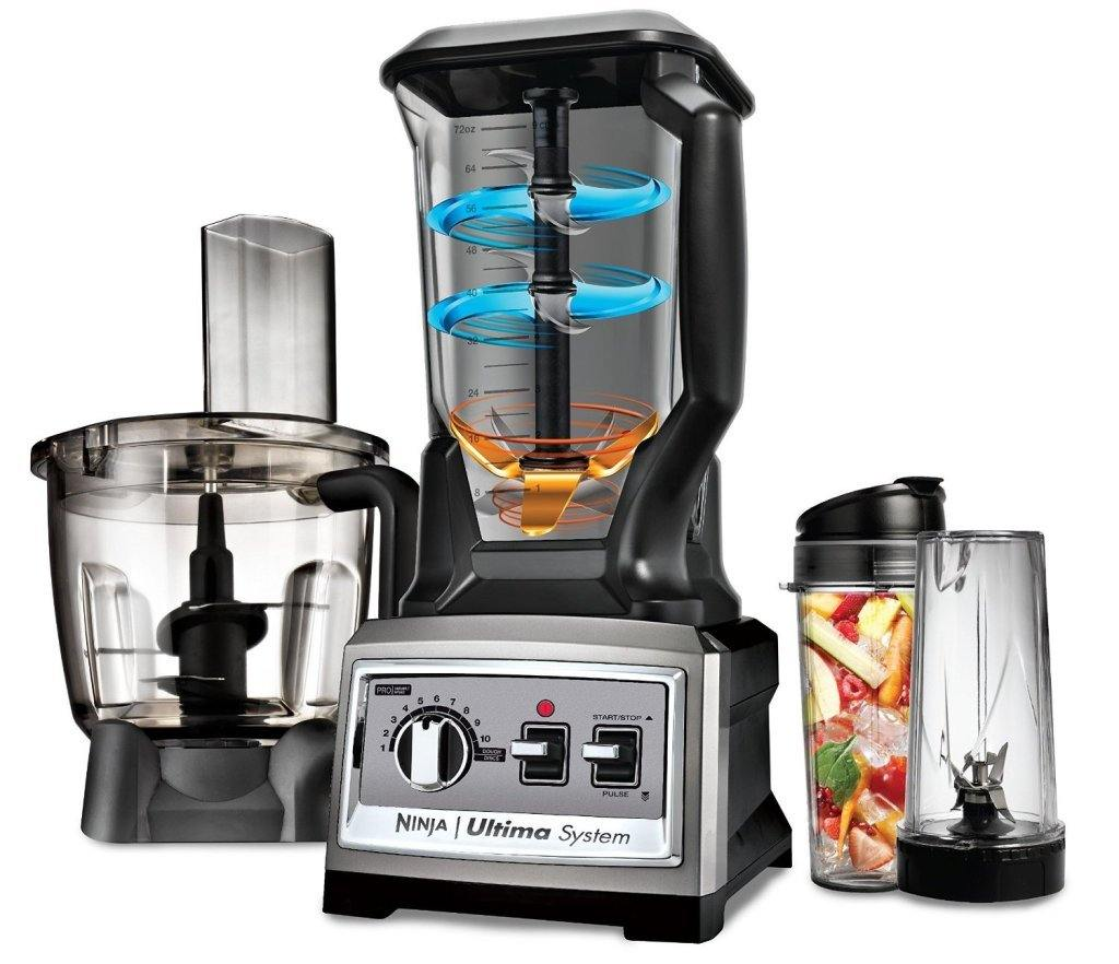 How To Choose The Best Blender for You